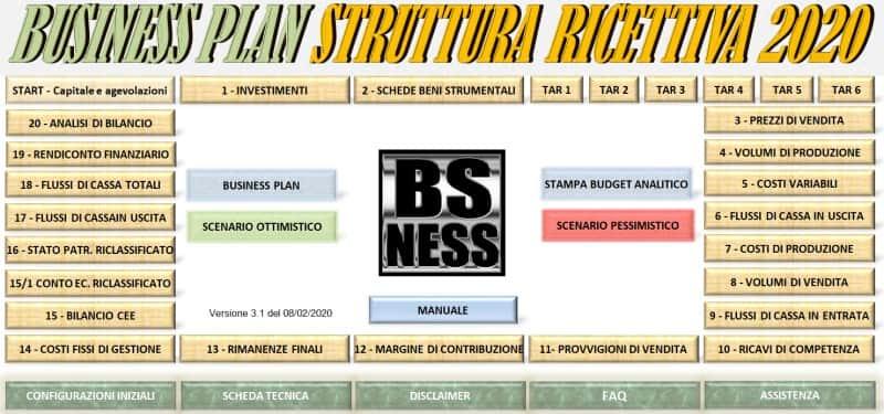 Business plan per una struttura ricettiva